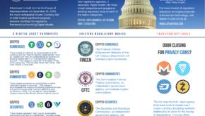 Cryptocurrency Act of 2020 - What Investors Need to Know - Sarson Funds-5