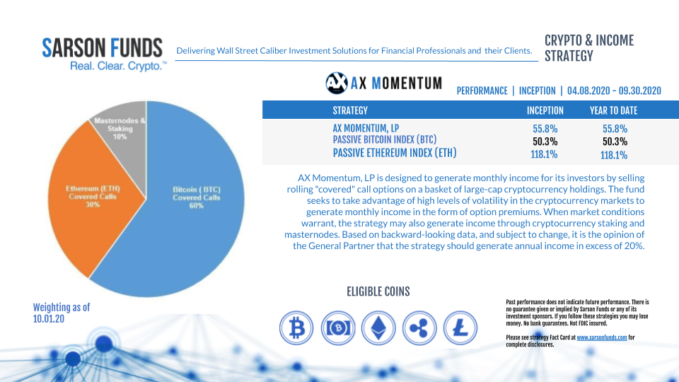 Sarson Funds: Cryptocurrency Financial Advisor AX Momentum Strategy Slide