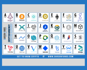 Is cryptocurrency alliance secure